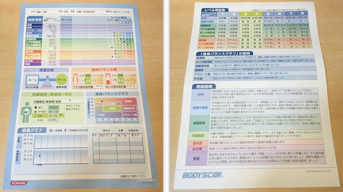 konami-my_fit_planner1