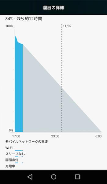 p8lite-battery9