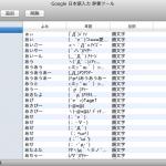 Google日本語入力ユーザー必見!1000種類の顔文字が使える MatsuCon が便利