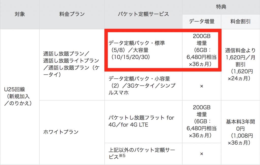 softbank-gb_student_discount3
