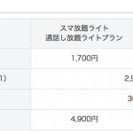 ソフトバンク、1GBにつき4,900円の新プランを発表