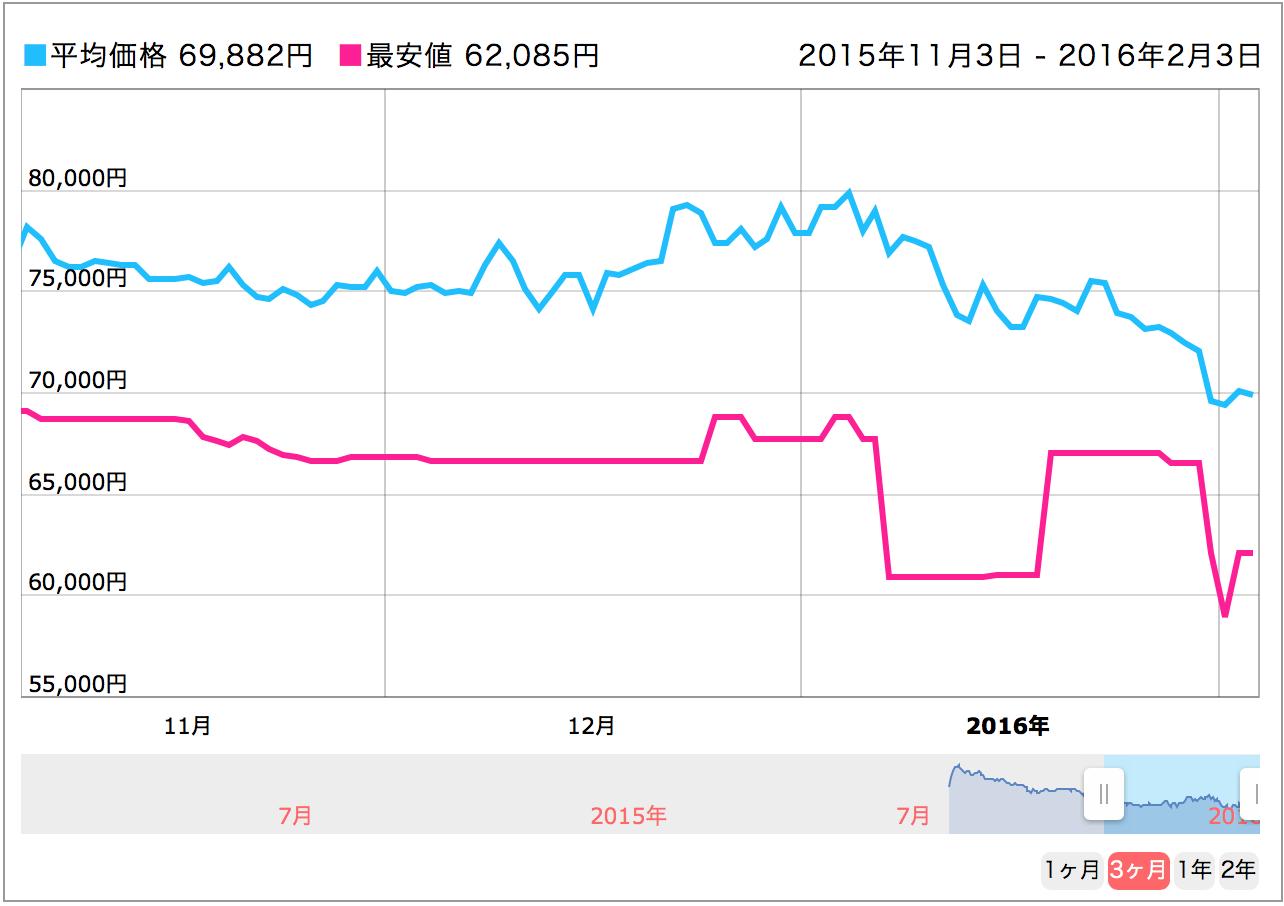kakakucom-4k_monitor-price_decline2