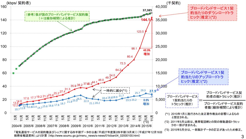 broadband_internet-traffic