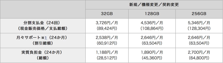 docomo-9.7inch_ipad_pro-price