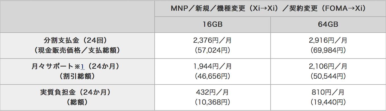 docomo-iphone_se-price