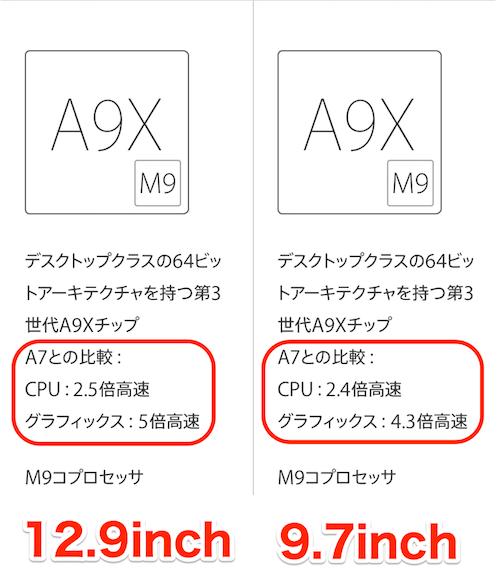 ipad_comparison-9_7inch_and_12_9inch2