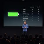 iPhoneSEのバッテリー駆動時間が5s/6sを上回ることが判明