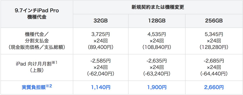 softbank-9.7inch_ipad_pro-price1