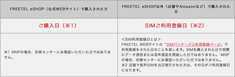 freetel-campaign2016apr4