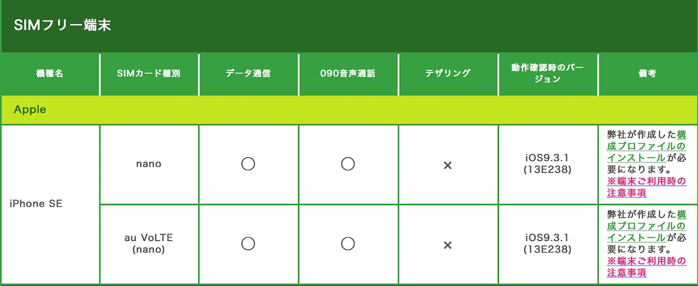 mineo-iphone_se_operation_check