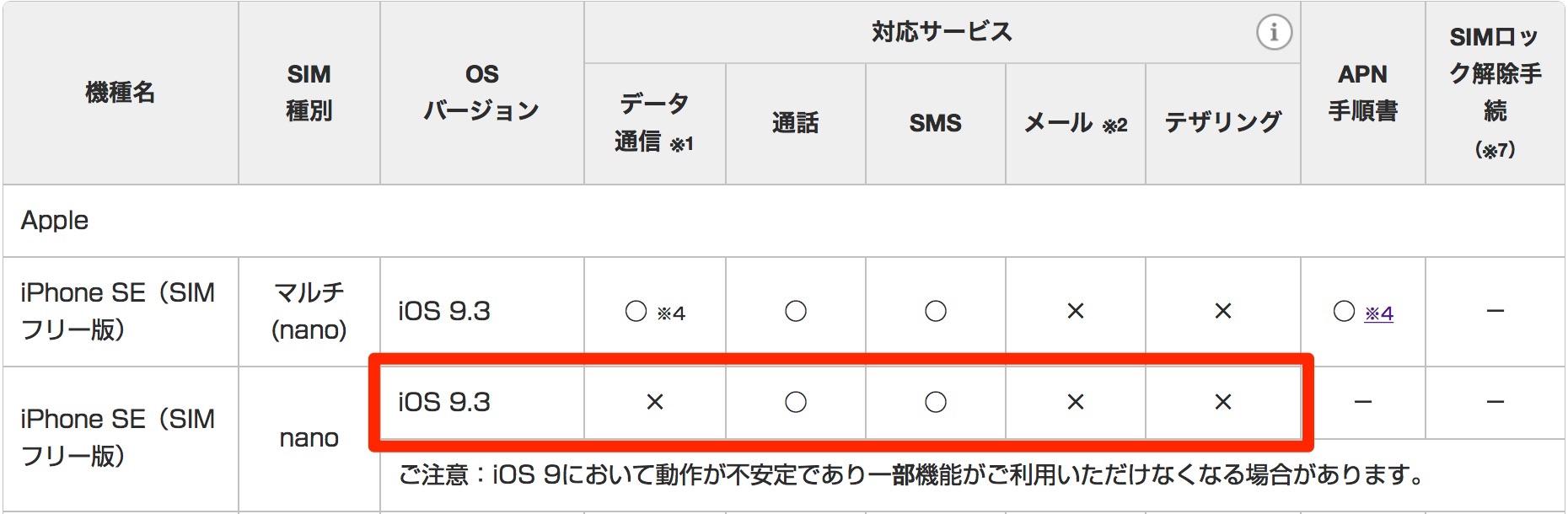 iphone_se_ios9_3_1-uqmobile1