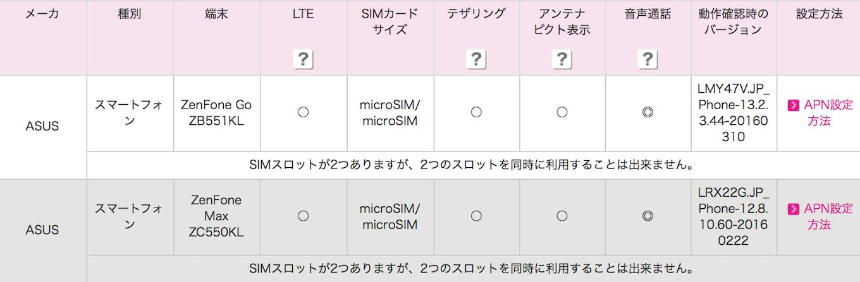 iijmio-zenfone-go_max_operation_check_result