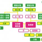 家族で利用するならどの格安SIMがお得?主要MVNOのシェアプランを徹底比較!