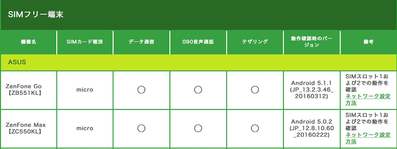 mineo-zenfone-go_max_operation_check_result1
