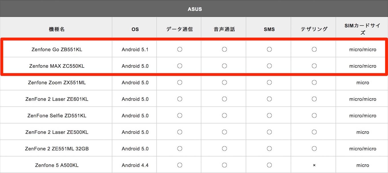 yamada_sim_plus-zenfone-go_max_operation_check_result2