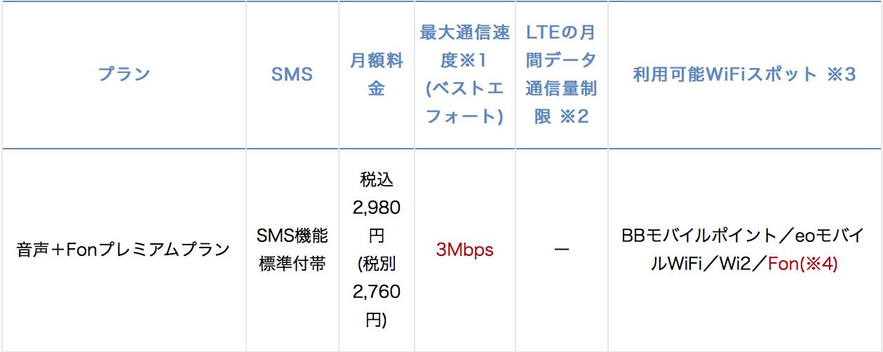 wireless_gate-communication_volume_limitless_plan_charge2