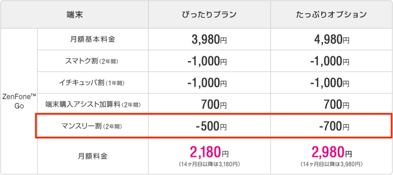 uqmobile_pittari_plan_zenfone-go_basic_charge_per_month1