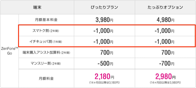 uqmobile_pittari_plan_zenfone-go_basic_charge_per_month2