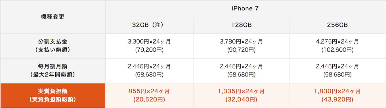 au-iphone7-model_price1