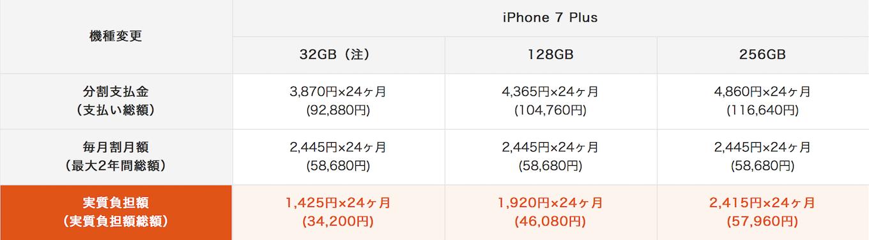 au-iphone7plus-model_price1