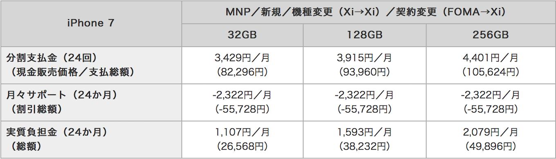 docomo-iphone7-model_price