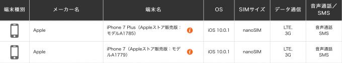iphone7-ios10-biglobe-operation_check_result