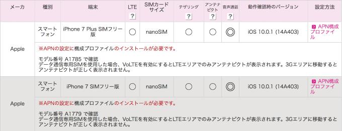 iphone7-ios10-iijmio-operation_check_result