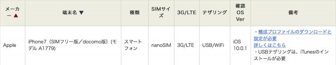 iphone7-ios10-rakuten_mobile-operation_check_result