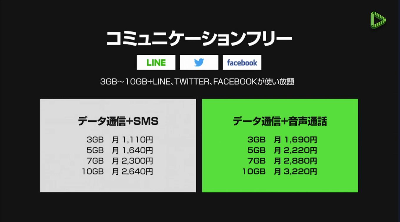 line_mobile-communication_free_plan1