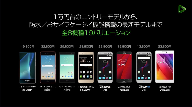 line_mobile-offering_smartphones