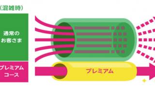 mineo、混雑時でも快適に通信できる「プレミアムコース」の正式提供を発表!