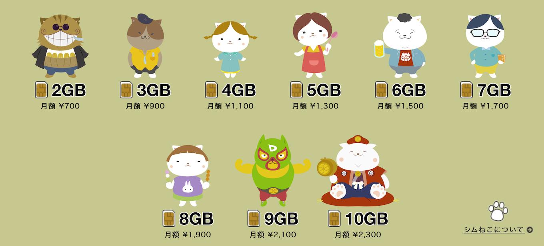 So-net、通信量を1GB刻みで選べる「nuroモバイル」を提供開始!2GBを月額700円から