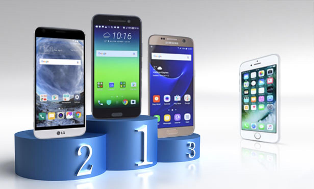iPhone7のバッテリー持ち時間がHTC10・LG G5・Galaxy S7よりも短いことが判明