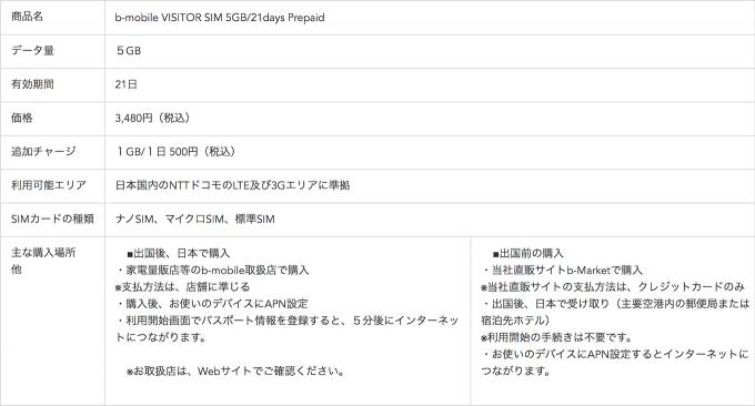 b-mobile-visitor-sim-5gb-21days-prepaid2
