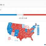Googleが大統領選を検索エンジンで中継!「大統領選」と検索して最新結果をチェックしよう
