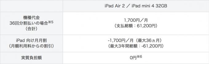 iikaimono-no-hi-tablet-ultra-sale2