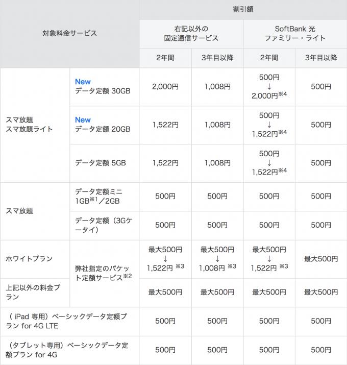 ouchi-discount-hikari-set